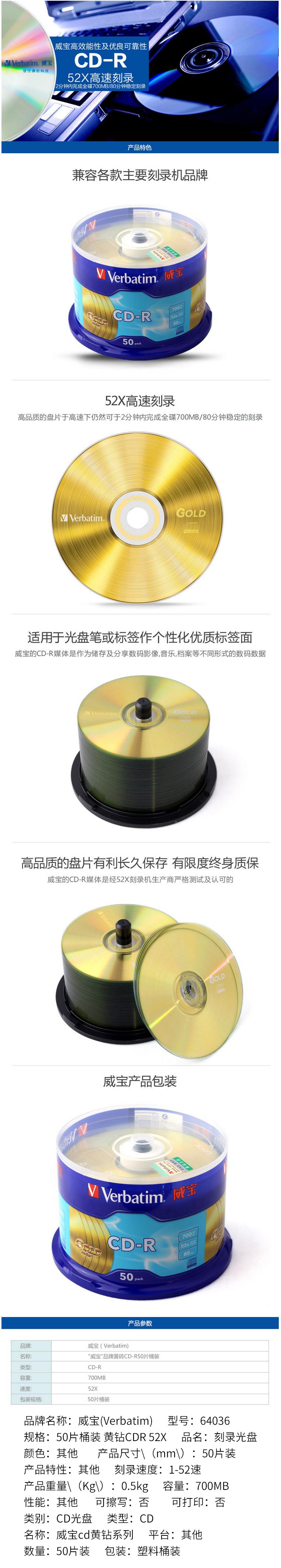 容量 cd r